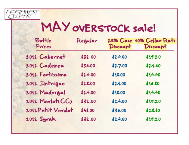 Northwest Cellars Overstock Sale